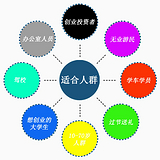 学驾宝汽车训练机专利产品招商加盟