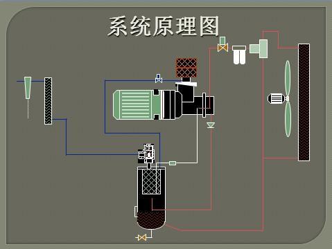 分离器芯可将压缩空气中的残余油分离出来图片