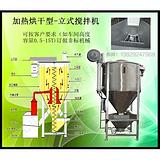 东莞立式混料机现货特价,立式搅拌机厂家直供全国
