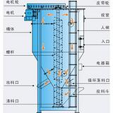 直供江浙沪地区200KG-10T立式混料机年底特价