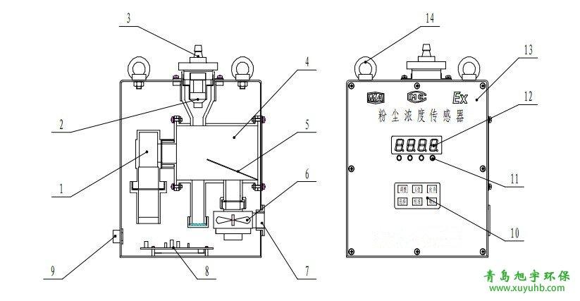 如产品的结构图   所示,外部空气在抽风机的吸力下通过迷宫式进气口