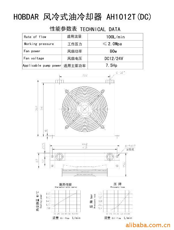 油/风冷却器:旁通回路的接法规范图片