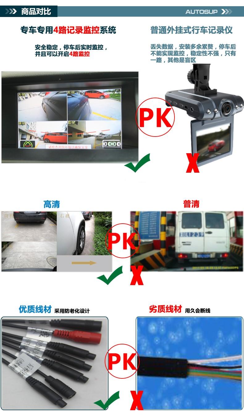 360度全景倒车影像,度行车记录仪 高清摄像头倒车可视
