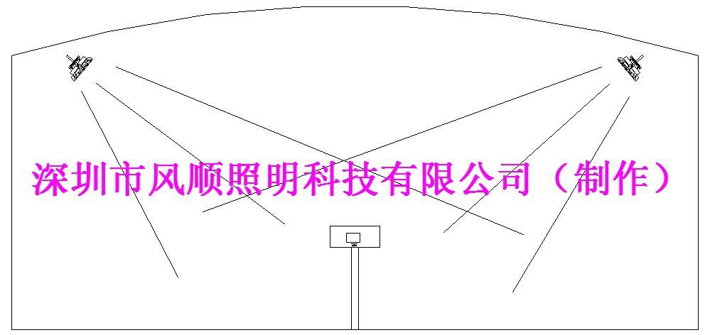 室内篮球场led照明灯马道布灯设计方案