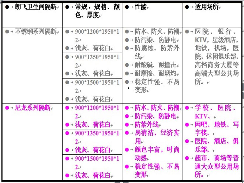幼儿园卫生保健表格