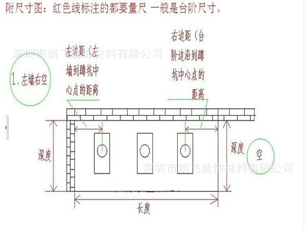 墙边立柱--在墙面上画出与地面垂直之直线,以电钻在线上3外钻孔,预埋