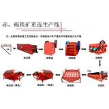 铂思特鲕状赤铁矿的选矿新技术褐铁矿反浮选脱硅新工艺