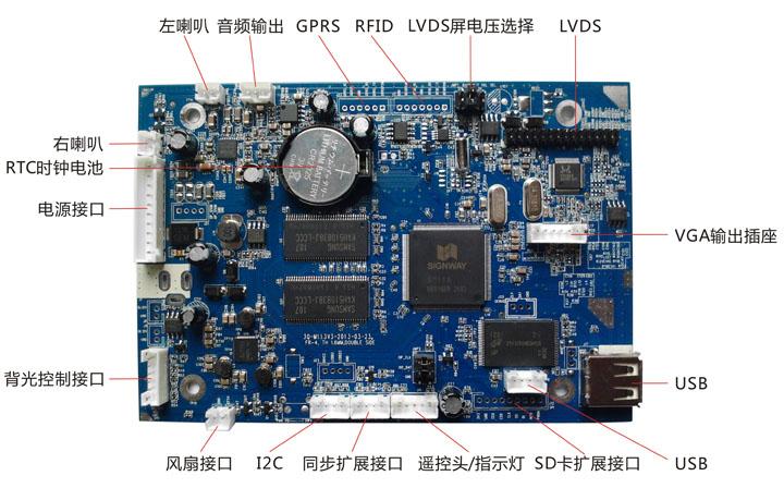 3q-m113高清分屏单机广告机解码板接口图