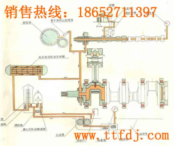 江苏玉柴发电机组与您分享柴油机润滑系统