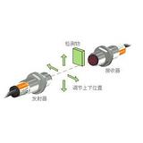 镜面反射式光电开关M30圆柱型远距离检测光电传感器型号