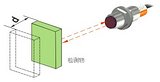 光电开关价格专业厂家生产HJ18-M14AH对射型传感器