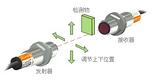 光电开关选型对射式光电开关原理HL48系列