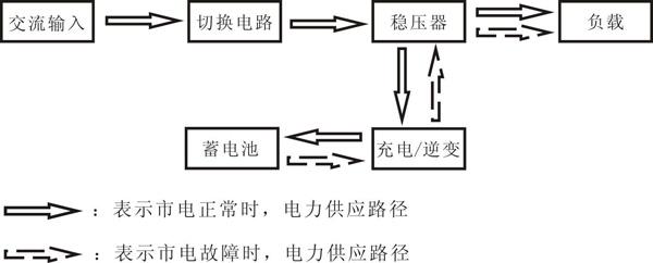 电路 电路图 电子 原理图 600_242