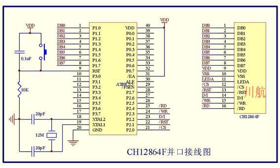 CH12864F是深圳市川航电子科技有限公司研发的一款COG工艺的小尺寸12864液晶模块,替代COB工艺其中一款外形尺寸54x50mm的CH12864C产品,CH12864F由st7565控制,支持并口或者串口,支持8080时序和6800时序,5V/3.3V供电,,一个片选IC,整屏显示,编程方便,欢迎来电洽谈.
