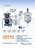 振动排渣过滤机选型及设备配置