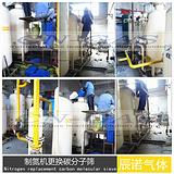制氮机碳分子筛应用