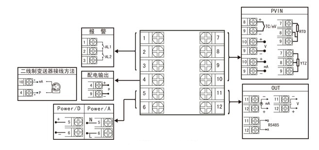 规格尺寸为a,b,c,d,e型接线图 注:横竖式仪表后盖接线端子方