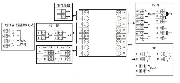 规格尺寸为a,b,c,d,e型接线图 注:横竖式仪表后盖接线端子