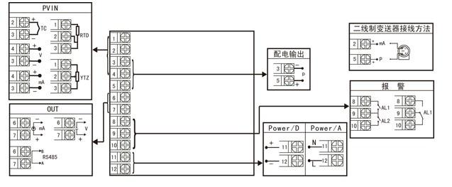 其他电工仪器仪表价格_简易型数显表,温控表,nhr-1100