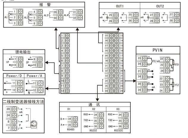 如rs485和rs232在同一组接线端子上,只能选择一种.