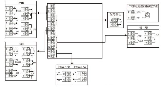 NHR1300系列傻瓜式模糊PID调节器采用模块化结构方案,结构简单、操作方便、性价比高,适用于塑料、食品、包装机械等行业。 单通道输入,双屏LED数码显示。 具备33种信号输入功能,可任意选择输入信号类型,0.3%级测量精度。 热电阻热电偶信号分辨率可切换:1或0.1。 具备上下限报警/偏差报警功能,带LED报警灯指示。 带PID参数自整定功能,控制输出手动/自动无扰切换功能,控制输出有多种方式可选,控制准确。 支持RS485通讯接口,采用标准MODBUS RTU通讯协议。 带DC24V馈电输出,为