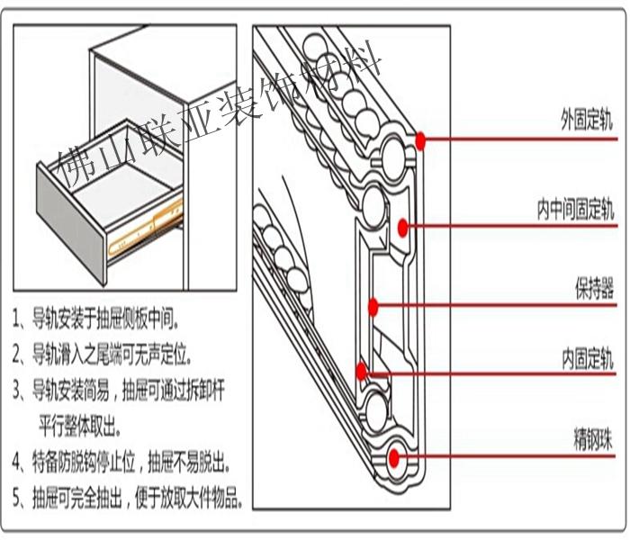 滑道设计平面图