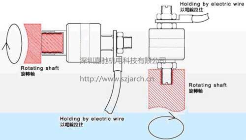 电子元器件 电子材料,零部件,结构件 水银滑环,水银导电滑环,水银旋