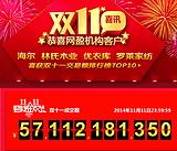 双十一喜讯 恭喜网盈机构客户喜获双十一交易额排行榜TOP10