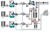 盐水溶液自动计量灌装机