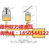 北京地铁隧道掘进新机器-岩石液压静爆机