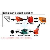 铂思特提高选矿效益高磷鲕状赤铁矿的分选方法铁精矿降硅提铁技术