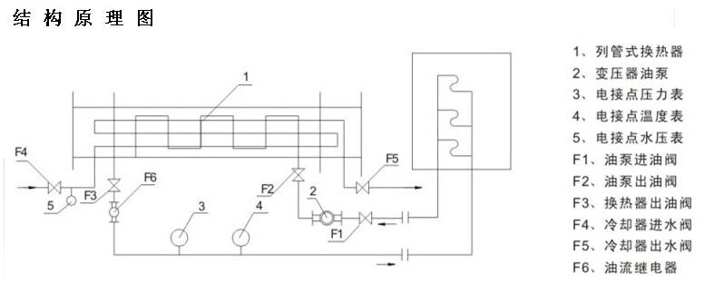 yss222集成电路图