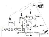 集气管压力集气管调节