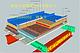 供应四川铝镁锰金属屋面系统