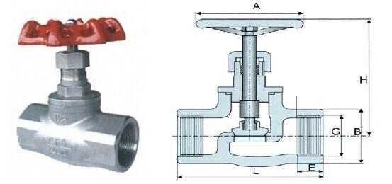 美式内螺纹截止阀结构图
