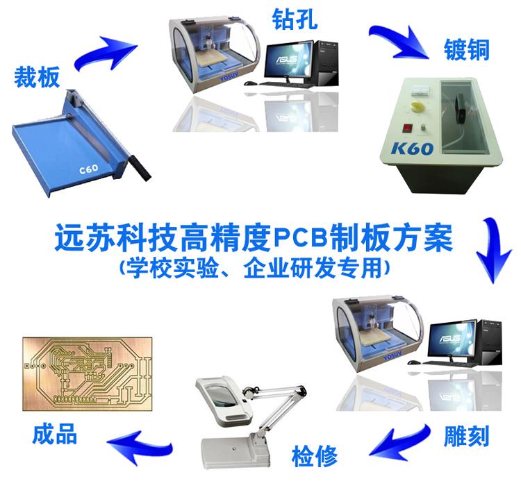北京雕刻机|电路板雕刻机|双面pcb雕刻机
