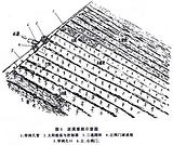 重庆滴灌/重庆喷灌/重庆节水灌溉系统设计