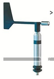 LAMBRECHT风速仪