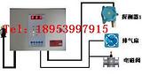 硫化氢泄漏检测报警器H2S-固定式