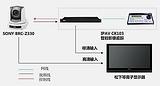 索尼 IPAV CK-103 智能视频跟踪系统