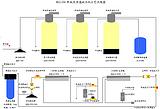 丹东反渗透水处理/丹东大型反渗透设备/丹东反渗透纯水机