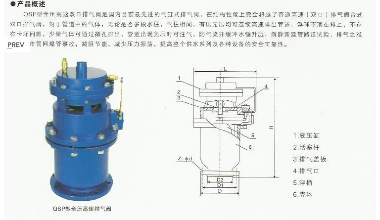 少量气体可通过微孔排出,管道出现负压时可注气,防气染并缓冲水锤升压图片