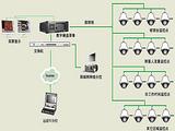 珠海高清监控/珠海监控系统/珠海监控安装