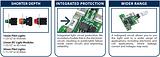 C3-CONTROLS多电压指示灯