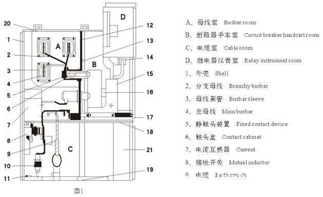 电工电气 配电输电设备 kyn28-12高压开关柜|kyn28-12中置柜壳体