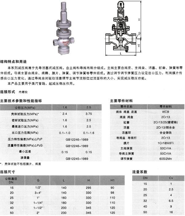 y13h-16c内螺纹活塞式蒸汽减压阀图片