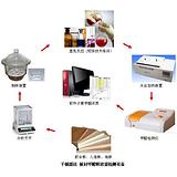 胶合板甲醛检测,人造板甲醛含量检测设备(符合国家标准)