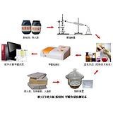 防火门防火板甲醛检测设备,型式认可设备