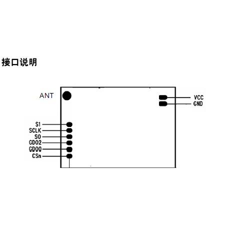 供应华凯微433m cc1101_4d rf无线模块