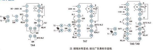 1.特点 ·热电偶/热电阻通用输入 ·PID自整定/模糊控制 ·RELAY,SSR,SCR等多种控制输出选择 ·多种系列外形尺寸 ·具有数字显示,报警,调节功能,可作位式PID控制、加热/冷却PID控制等,可广泛用于机械、化工、陶瓷、轻工、冶金、石化等行业的自动化系统,也适用于注塑、挤出、吹瓶、食品、包装、印刷,恒温干燥、金属热处理等设备的温度控制各行业的温度稳定调节系统。